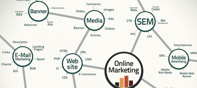 Introducción a la publicidad digital